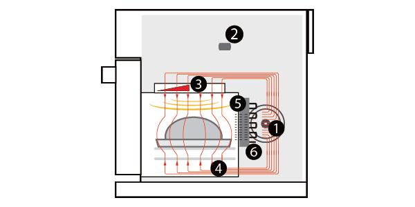 eco inside system